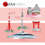 Japan Landmark and Travel Attractions Vector Illustration Stock Photos