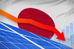 Japan solar energy power lowering chart, arrow down - renewable natural energy industrial illustration. 3D Illustration. Japan solar energy power lowering chart vector illustration