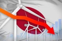 Japan wind energy power lowering chart, arrow down - renewable natural energy industrial illustration. 3D Illustration. Japan wind energy power lowering chart vector illustration