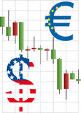 Japanese candlestick. In this picture there is a graph that explain the difference of price between euro and dollar, this clip art could be use for a finance Stock Photos