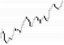 A Japanese candlestick chart. Royalty Free Stock Photography
