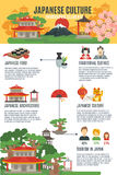 Japanese Culture Infographic Set Stock Photography