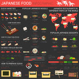 Japanese food infographics with sushi and noodle. Fish nutrition, ramen and udon, soba and somen. Rules how to eat sushi and hold sticks. Production of sushi Royalty Free Stock Image