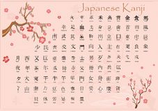 Japanese Kanji with meanings. Stock Image