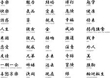 Japanese Kanji With Meaning Royalty Free Stock Photography
