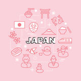 Japanese minimal outline icons Stock Images
