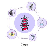 Japanese National Symbols Doodle Vector Collection Stock Image
