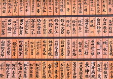 Japanese writing. Wall full of Japanese writing in a temple Stock Photography