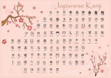 Japanse Kanji met betekenissen. Stock Afbeelding