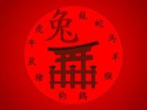 Japanse poort met hiërogliefen Stock Afbeelding