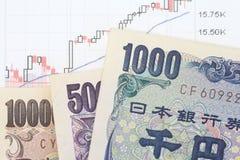 Japanse Yen Stock Afbeelding
