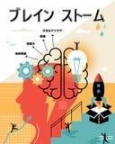 Japoński brainstorm konturu biznesu pojęcie ilustracji