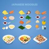 japońskie kluski Azjata, Tajlandzki, Chiński jedzenie, ilustracja wektor