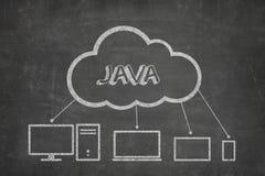 Java begrepp på svart tavla Arkivfoto