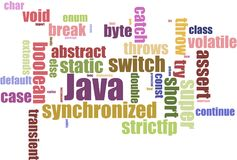 Java Tag Cloud. With all syntaxes royalty free illustration