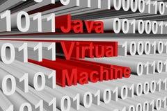 Java virtual machine Stock Images
