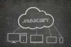 Javascriptbegrepp på svart tavla Arkivfoto