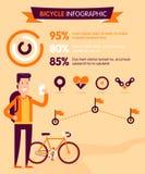Jeździć na rowerze infographic Zdjęcie Stock