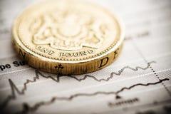 Jeden funtowa moneta na wahać się wykres Zdjęcie Royalty Free