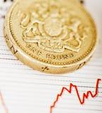 Jeden funtowa moneta na wahać się wykres Obrazy Stock