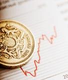 Jeden funtowa moneta na wahać się wykres Zdjęcia Royalty Free