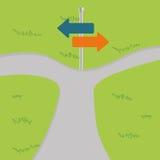 Jeden sposobu drogowego znaka reklamy projekt, Zdjęcie Stock
