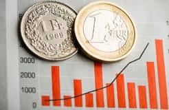 Jeden Szwajcarskiego franka moneta i Jeden euro moneta Obraz Stock