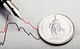 Jeden Szwajcarskiego franka moneta na wahać się wykres Zdjęcia Royalty Free