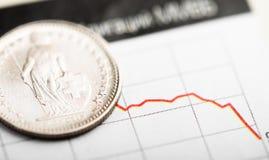 Jeden Szwajcarskiego franka moneta na wahać się wykres Fotografia Stock