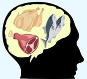 Jedzenie w mózg Zdjęcie Royalty Free