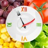 Jedzenie zegar obraz royalty free