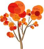 Jesieni ogrodniczki Drzewne ilustracja wektor