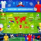 Jeu de football infographic du club de sport du football illustration de vecteur