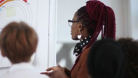 Jeune applaudissement femelle noir occasionnel heureux en gros plan de directeur, parlant aux associés au flipchart léger moderne clips vidéos