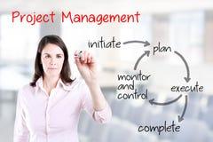 Jeune déroulement des opérations de gestion des projets d'écriture de femme d'affaires Fond de bureau Image stock