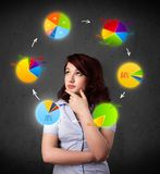 Jeune femme pensant avec la circulation de diagrammes en secteurs autour de sa tête Photo stock