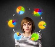 Jeune femme pensant avec la circulation de diagrammes en secteurs autour de sa tête Image libre de droits