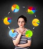 Jeune femme pensant avec la circulation de diagrammes en secteurs autour de sa tête images libres de droits