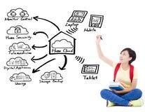 Jeune fille d'étudiant dessinant au sujet des applications du calcul de nuage Photos libres de droits