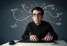Jeune pirate informatique avec la ligne tracée blanche pensées Photographie stock