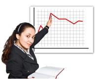 Jeunes femmes avec l'écouteur affichant le tableau rouge Photos stock