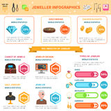 Jeweller infographics set Stock Images
