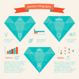 Jewelry icon infographic Stock Images