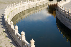 Jinshui river in Forbidden City Royalty Free Stock Images