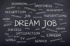 Job Background Concept Word Cloud di sogno Fotografia Stock Libera da Diritti