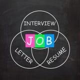 JOB On Blackboard Shows Work-Interview oder Stockbilder