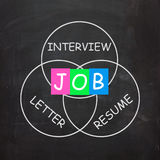 JOB On Blackboard Shows Work Interview Or Stock Images