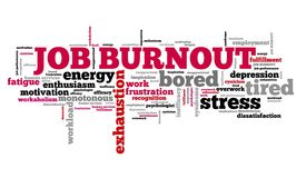 Job burnout. Career tiredness and depression. Employment word cloud royalty free illustration