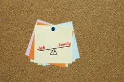 Job or family dilemma written on a note Royalty Free Stock Photography