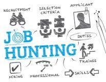 Job hunting concept. Job hunting. Chart with keywords and icons Stock Photo